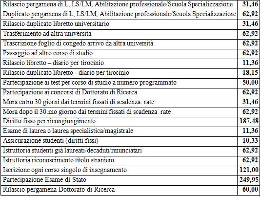 Tasse E Contributi Unige Numero : Universit? degli studi mediterranea pagamenti generici